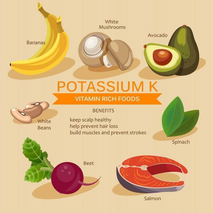 List of 22 foods high in potassium fruits vegetables for Low potassium fish